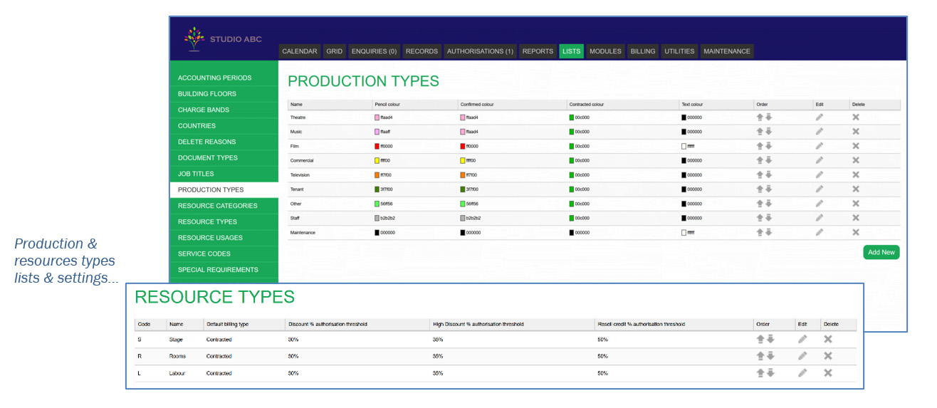 Screenshot of Static Data Management User Interface including Production and Resource type options