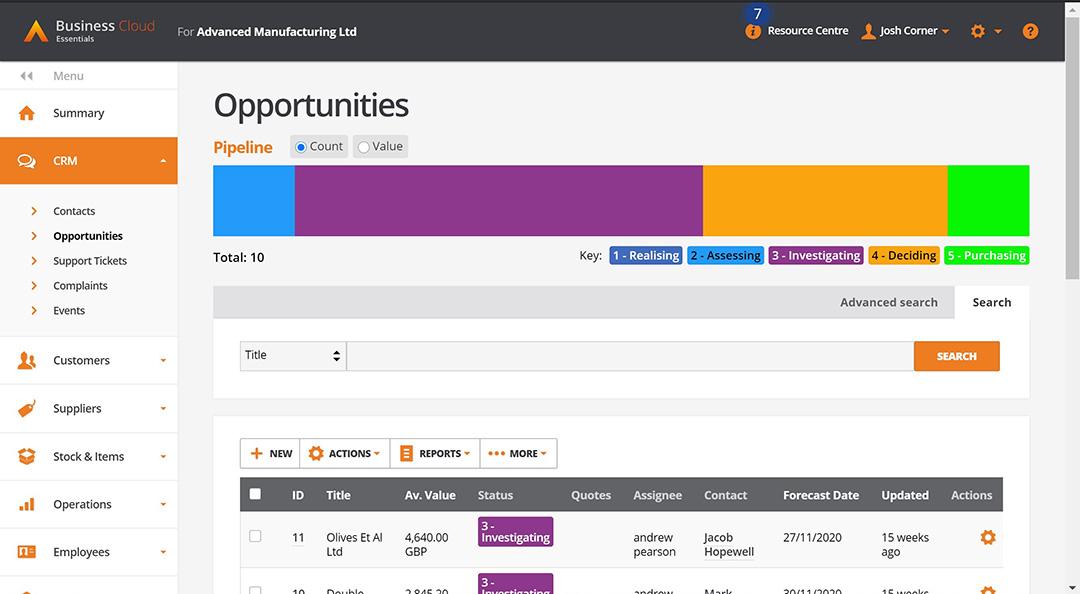Business Cloud Essentials - Opportunities